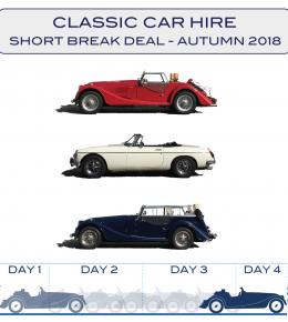 Hire a Morgan or MG for Short Break in Cornwall